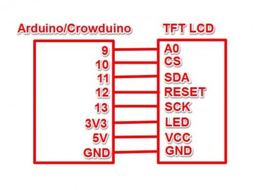 Прикрепленное изображение: 500px-128x_128_TFT_LCD_with_SPI_Interface_hardware.jpg